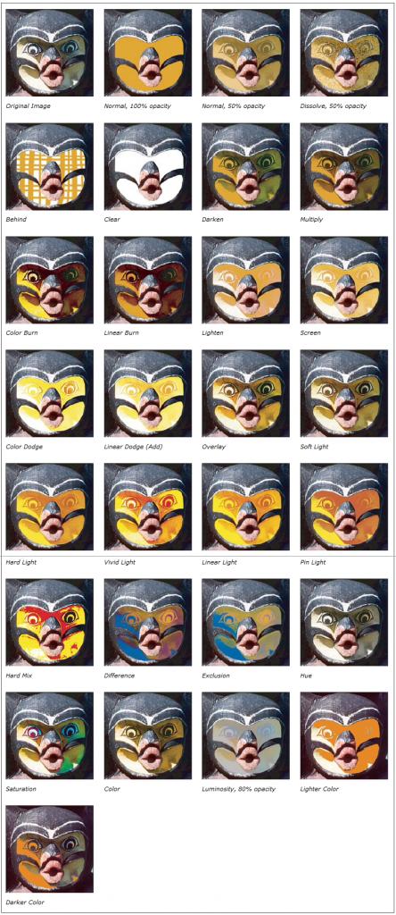 blendmodes voorbeelden 444x1024 Blend Modes